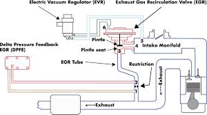 1998 dodge ram tail light wiring diagram images eddie bauer lift dodge ram 1500 cadillac srx wiring diagram image amp engine