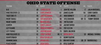 Ohio State Projected Depth Chart 2018 San Diego State Vs Ohio State 2013 Buckeyes Release Depth