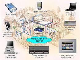 Реферат Информационные технологии в строительстве com  Информационные технологии в строительстве