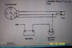 mazda b2200 coil wiring wiring diagram operations mazda b2200 coil wiring