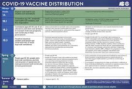Click on the icons below to learn more. Covid 19 Vaccine El Paso County Public Health