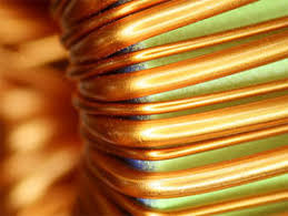 Copper Prices Todays Spot Copper Price Chart Thestreet