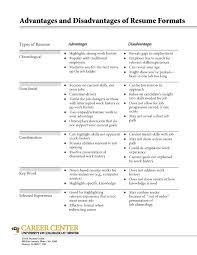 Font For Resume Resume Fonts Words Exles Resume Fonts Words