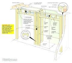 standard closet door size typical closet dimensions how to build a wall to wall closet standard closet door sizes interior standard linen closet door width