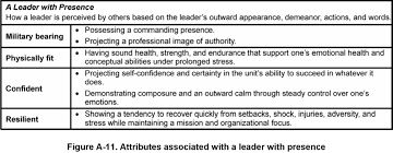 us army leadership essay term paper service us army leadership essay