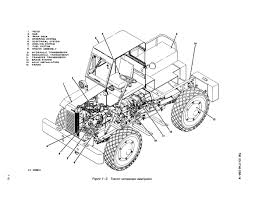 Figure 1 2 tractor ponent description rh constructiontractors tpub