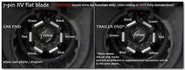 trailer wiring basics for towing 7 pin rv wiring