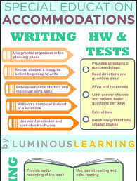 special education infographics page of elearning infographics special education accommodations infographic
