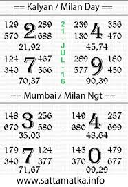 New Worli Chart Daily Satta Matka Open 2 Close Lucky No Chart 21 July In