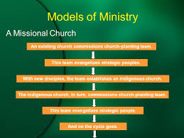 I Belong To The Church Of Jesus Christ Flip Chart Each Team Pick Up One Piece Of Flip Chart Paper And One Pack