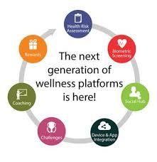 Free Wellness Platform National Corporate Wellness