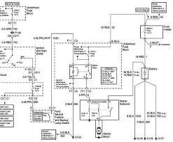 94 mitsubishi 3000gt fuse box diagram online wiring diagram 1970 starter wiring diagram chevy 350 creative chevy starter wiring diagram mikulskilawoffices rh mikulskilawoffices
