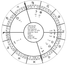 Scott Walker Birth Chart Difficult Charts David Carpenter Seven Stars Astrology