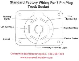 wiring diagram truck socket standard factory wiring for 7 pin plug Camper Trailer Plug Wiring Diagram wiring diagram truck socket standard factory wiring for 7 pin plug way rv travel trailer connector