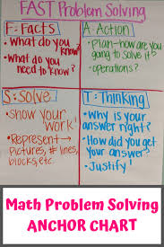 T Chart Math Problems Fast Math Problem Solving Anchor Chart Fast Action Solve