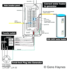 hook up generator to breaker box wearemark off the grid generator battery home backup systems wiring diagram image hooking hook up to breaker