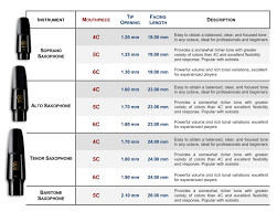 Meyer Mouthpiece Chart 14 Expert Vandoren Clarinet Reed Comparison Chart