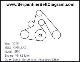 ford ford 4 6 litre sel engine diagram ford automotive 6 0l engine diagram ford wiring diagrams further 2005 ford powerstroke 6 0 sel engine