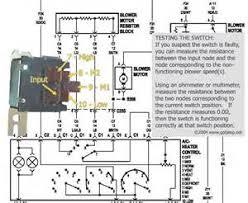 similiar jeep cherokee blower motor diagram keywords blower motor wiring diagram additionally 2000 jeep cherokee blower