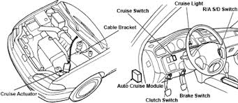 oem cruise control swap  at 95 Accord Power Door Lock Module Wiring Diagrams