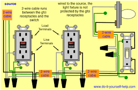 wiring diagrams for ground fault circuit interrupter receptacles gfci wiring and light