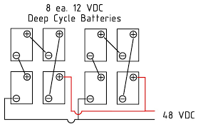 solar dc battery wiring configuration 48v design and how to connect 8 12v batteries to make 48v at 12 Volt Battery Bank Wiring Diagram