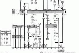 2001 vw golf stereo wiring diagram wiring diagram and hernes eurovan stereo wiring diagram discover your