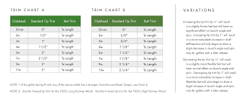 Shaft Frequency Chart S2s Shaft Trimming Chart Wishon Golf