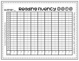 Reading Fluency Data Chart For Students