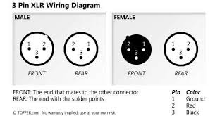 xlr wiring diagram xlr image wiring diagram xlr wiring diagram wire diagram on xlr wiring diagram