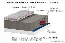 best heated floors illustrations of radiant heat systems Radient Heat Driveway heat cable in concrete slab under hardwood floor