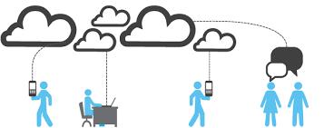 Cloud Solutions Inbuilding