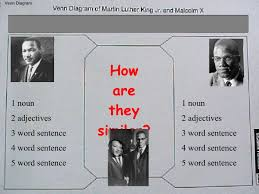Differences Between Mlk And Malcolm X Venn Diagram Mlk Vs Malcolm X Venn Diagram Under Fontanacountryinn Com