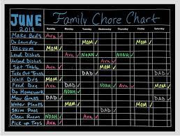 Imom Chore Chart