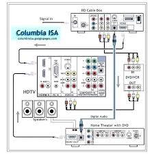 new room wiring diagram projetodietaetreino com new room wiring diagram media room wiring diagram home media wiring diagram virgin media house wiring