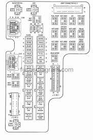 2004 durango fuse diagram download wiring diagrams \u2022 2005 Jeep Grand Cherokee Limited Fuse Box at 2004 Dodge Durango Limited 5 4l Fuse Box