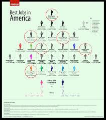cis careers fredonia edu best jobs