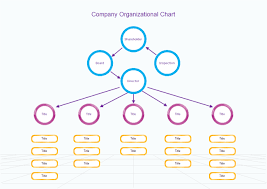 Hierarchy Chart Template Custom Organizational Chart Free Custom Organizational