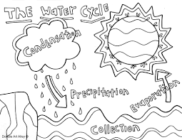 Small Picture Earth Science Coloring Pages In Pages Es Coloring Pages