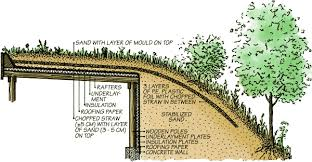 A handy cross-section chart for earthen roof building, from an underground  building veteran