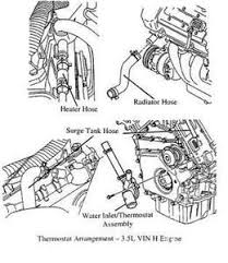 chevrolet uplander thermostat location wiring diagram for chevy impala 3 5 thermostat location moreover 2006 chevrolet uplander wiring diagram additionally chevy uplander thermostat