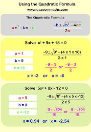 solving equations worksheets cazoom