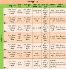 Images Of Balanced Diet Chart In Hindi Www