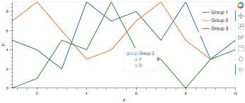 Python Visualization Multiple Line Plotting Lulunana