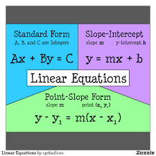 linear equations poster zazzle