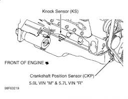 1999 gmc suburban engine performance problem 1999 gmc suburban v8 rotor on can you move it back and forth to check chain rotate engine by hane ratchet on crank bolt to tdc cap off note position of rotor