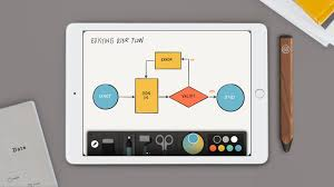 paper s handy new diagram tool hints at the ipad s future wired