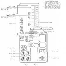 2010 toyota camry fuse box diagram diy enthusiasts wiring diagrams \u2022 1987 Toyota Camry Fuse Box Diagram 2010 toyota camry fuse box diagram images gallery