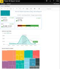 Power Bi Updates April 2019 Ask Synergy Software Systems