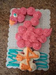 43 Best birthday ideas images | <b>Flamingo</b>, Pink <b>flamingos</b>, <b>Flamingo</b> ...
